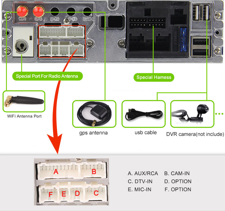 Belsee Autoradio Fiat Punto Linea Android 8 0 Oreo Car Radio Head Unit Multimedya Player